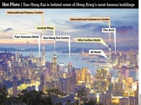 shkp.bldgs.hk.jpg
