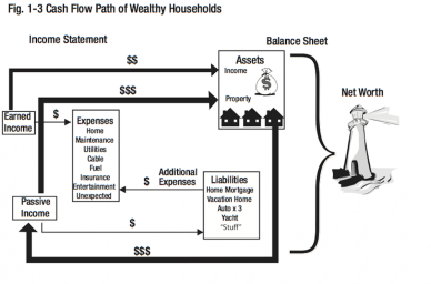 cash-flow-wealthy.png