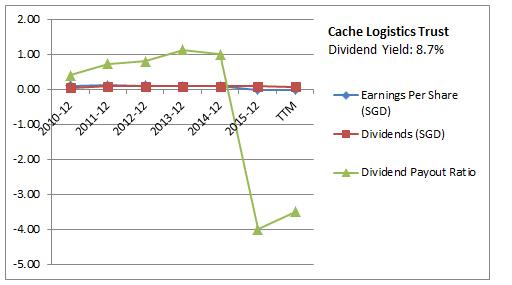 Chart 15.jpg