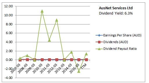 Chart 38.jpg