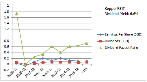 Chart 4.jpg