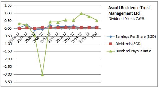 Chart 8.jpg