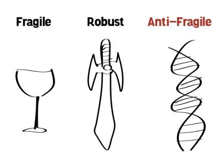 antifragile-11-638.jpg