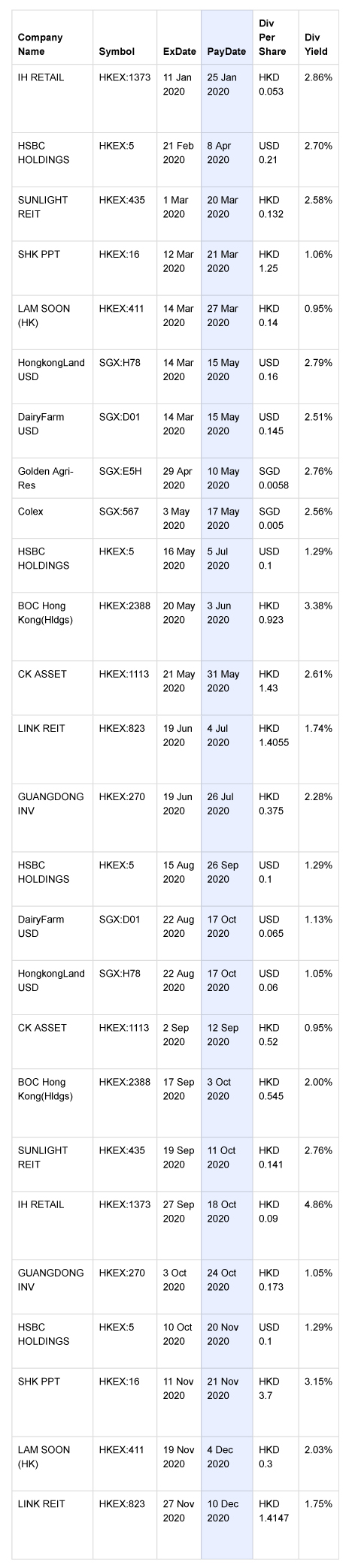 Table Stocks.jpg