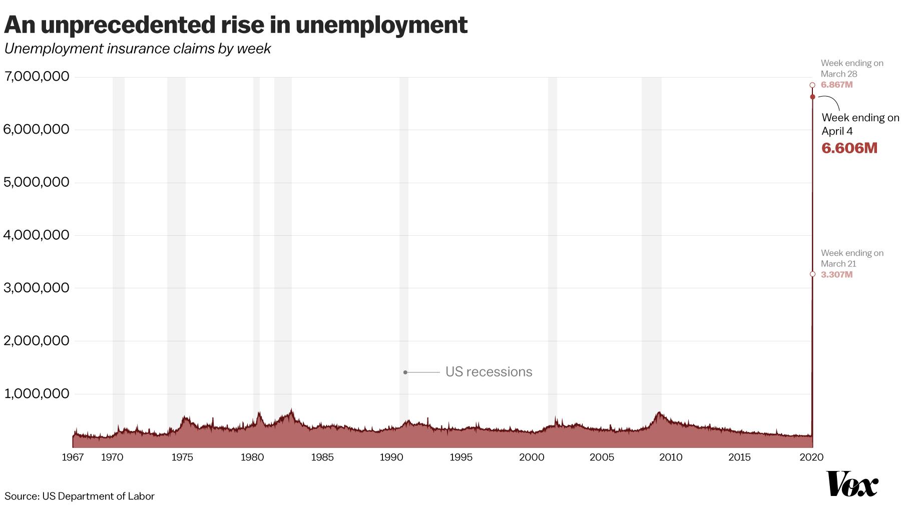 unemployment_chart_2_UPDATE_4_4